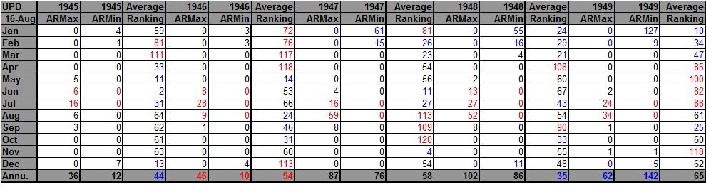 AHMXLMN 1945-49