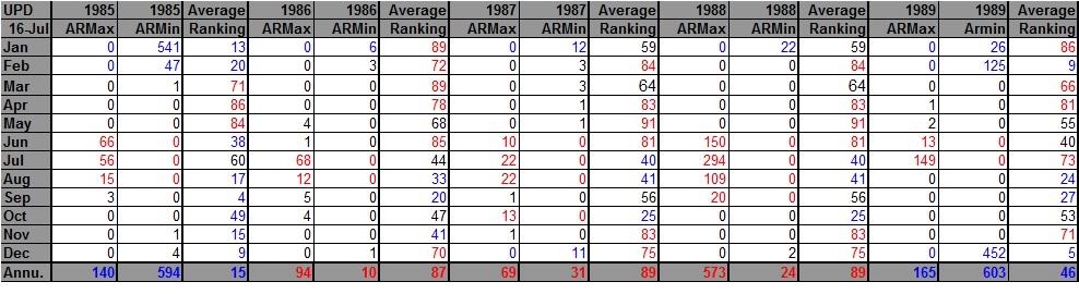 AHMXLMN 1985-1989