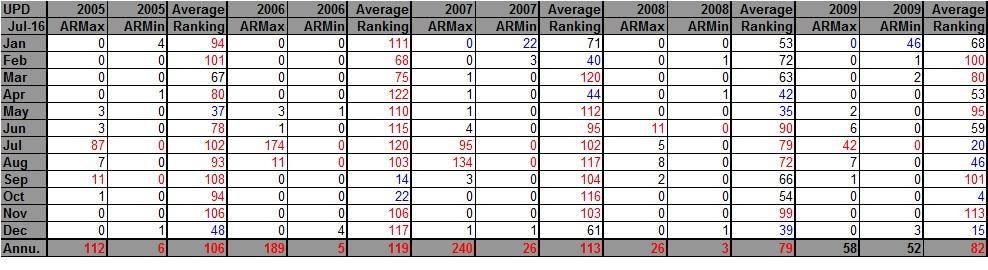 AHMXLMN 2005-2009
